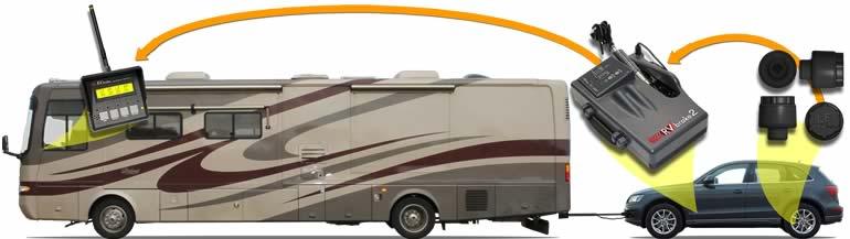 Roadmaster Rv Manufacturer