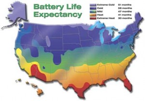 Life map of batteries