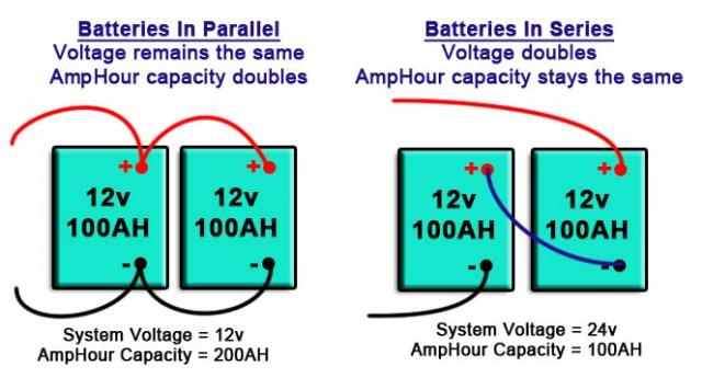 7 things you need to know about your rv battery rvshare comrv battery in series and parallel