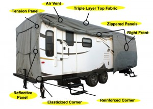 protecting your Rv with a cover